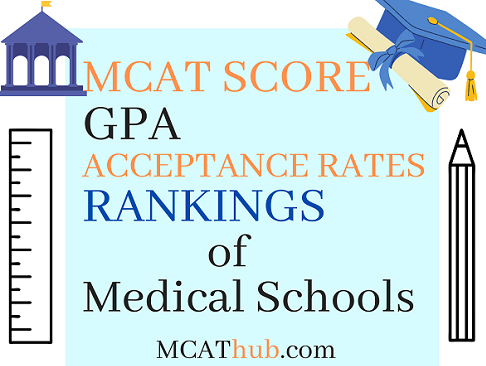 Medical School Admission Stats Data: MCAT Score, GPA, Acceptance Rate, and Ranking